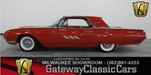1963 Ford<br/>Thunderbird